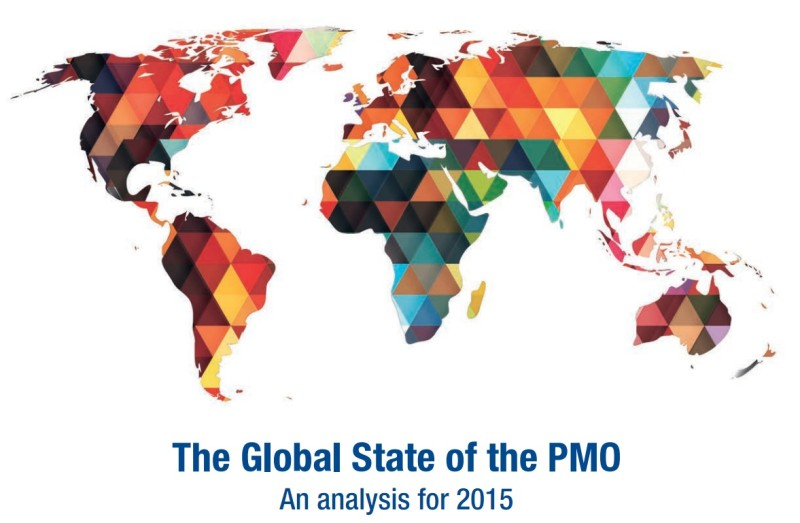 The Global State of PMO 2015